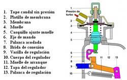 Corrector de humos vertical