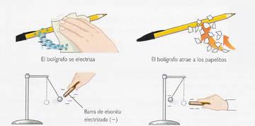 Como se produce electricidad estatica