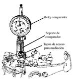 Montaje del comparador de medicción sobre la bomba de inyección diesel.