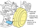 Marcas de puesta a punto motor RD28TI
