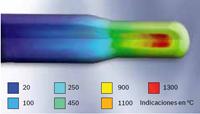 Mapa térmico de un calentador Bosch