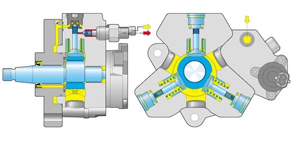 diesel y accesorios electroinyecci u00f3n coslada
