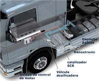 El SCR ya se ha popularizado en los camiones actuales.