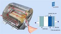 El catalizador SCR, la solución para los NOx
